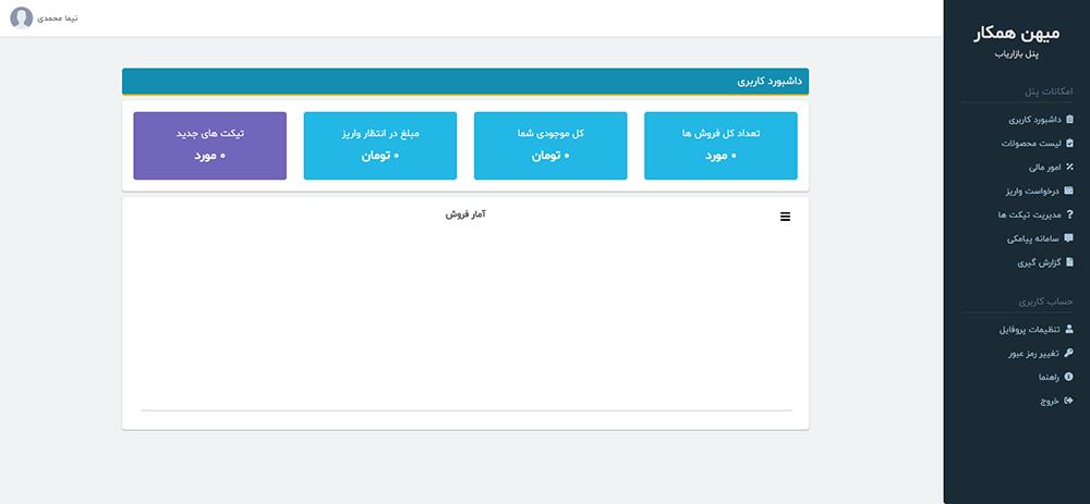 نمونه قالب پنل کاربری